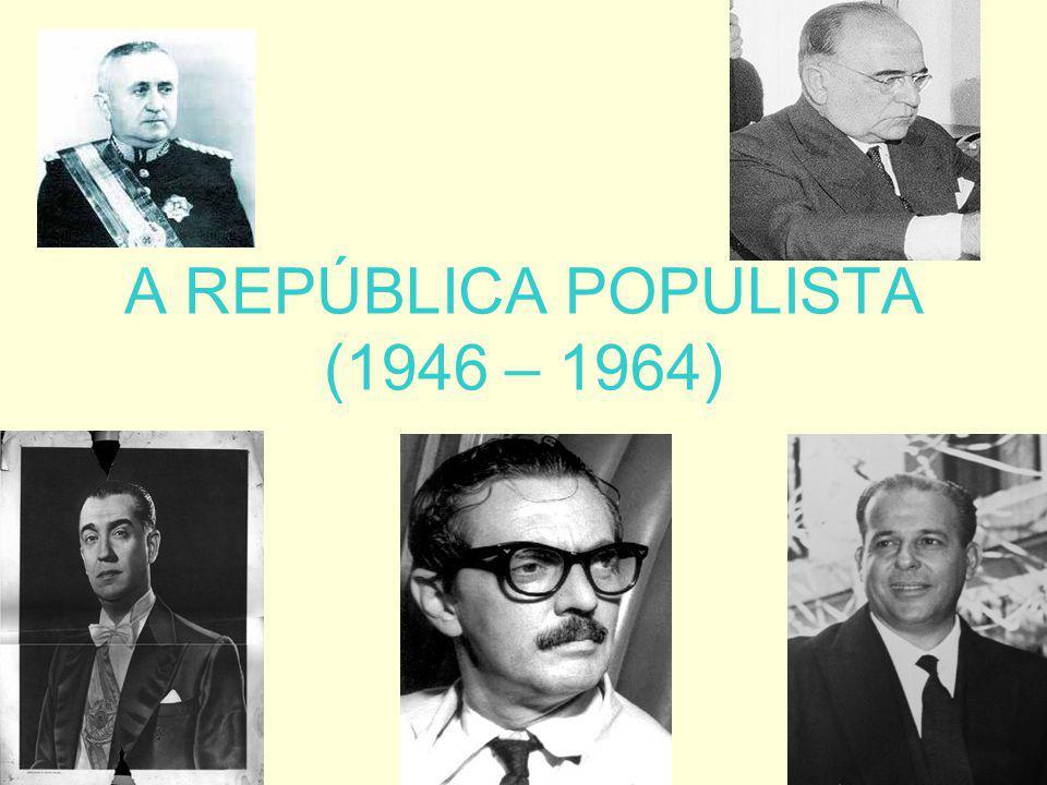 A REPÚBLICA POPULISTA (1946 – 1964)