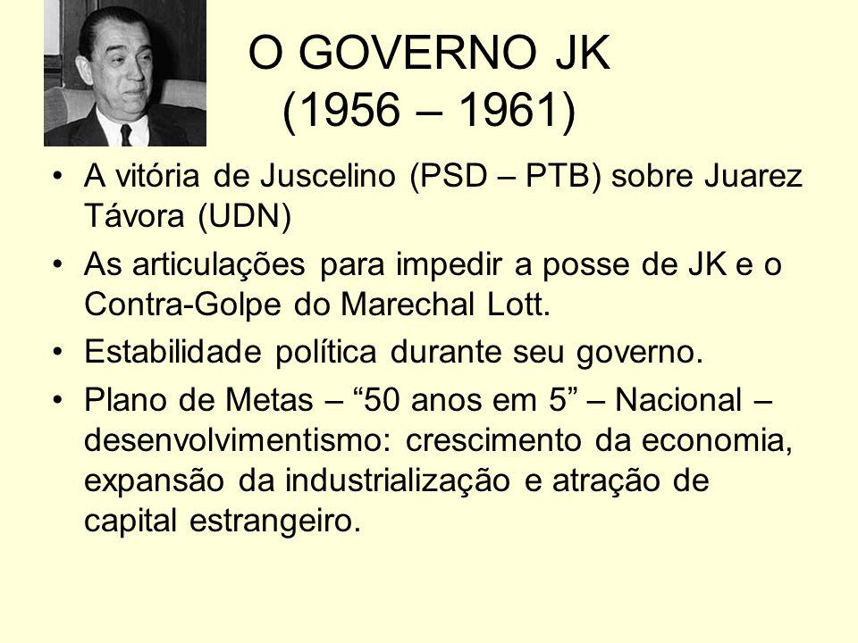 O GOVERNO JK (1956 – 1961) A vitória de Juscelino (PSD – PTB) sobre Juarez Távora (UDN)