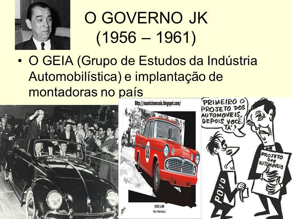 O GOVERNO JK (1956 – 1961) O GEIA (Grupo de Estudos da Indústria Automobilística) e implantação de montadoras no país.