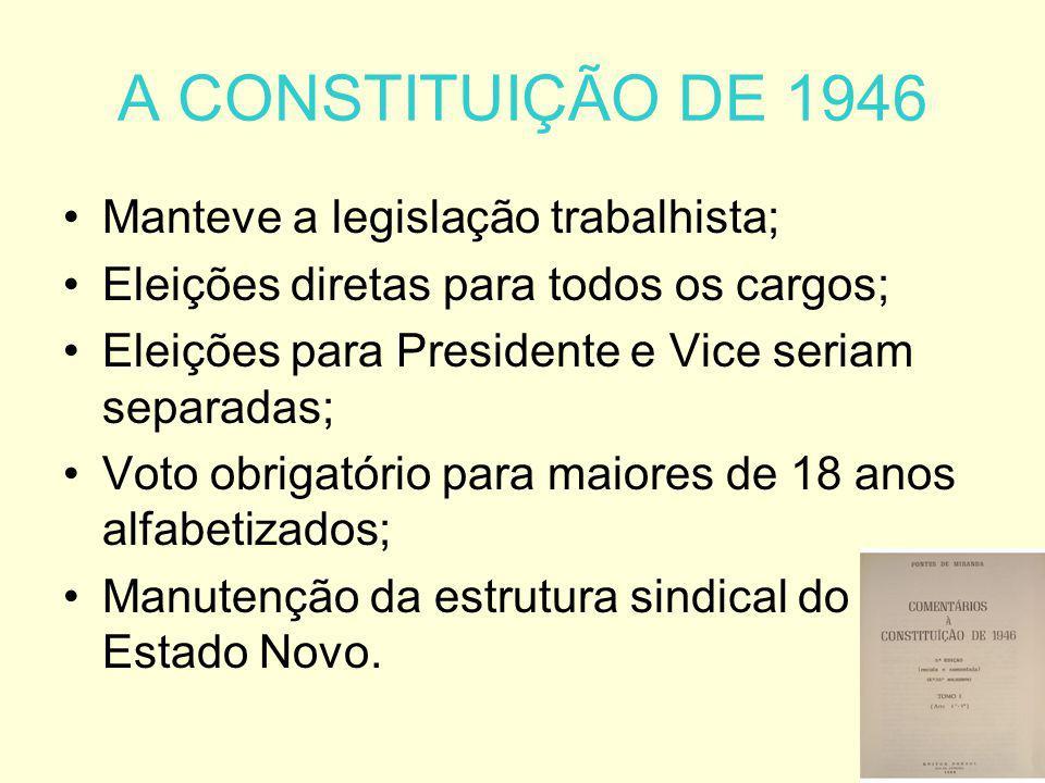 A CONSTITUIÇÃO DE 1946 Manteve a legislação trabalhista;