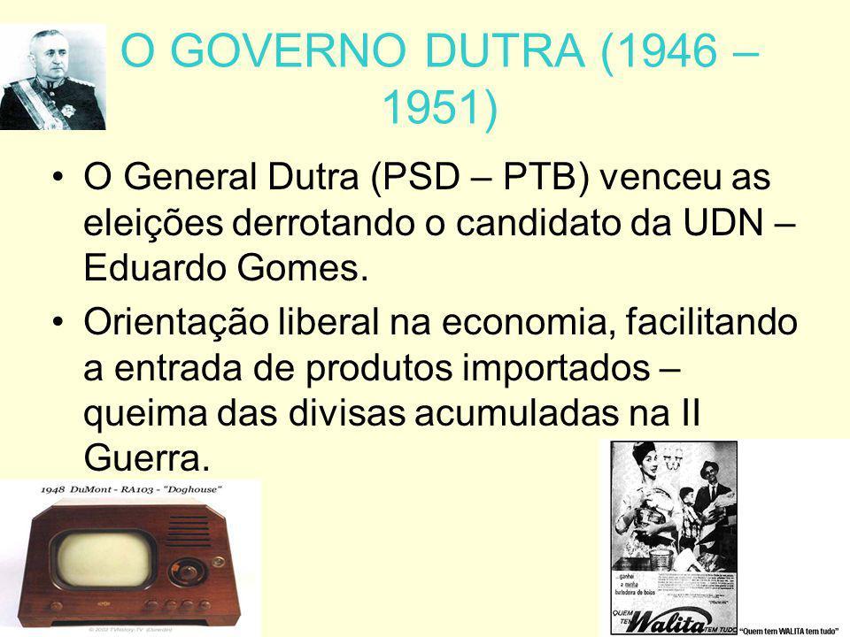 O GOVERNO DUTRA (1946 – 1951) O General Dutra (PSD – PTB) venceu as eleições derrotando o candidato da UDN – Eduardo Gomes.
