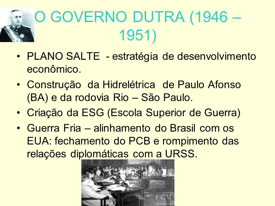 O GOVERNO DUTRA (1946 – 1951) PLANO SALTE - estratégia de desenvolvimento econômico.