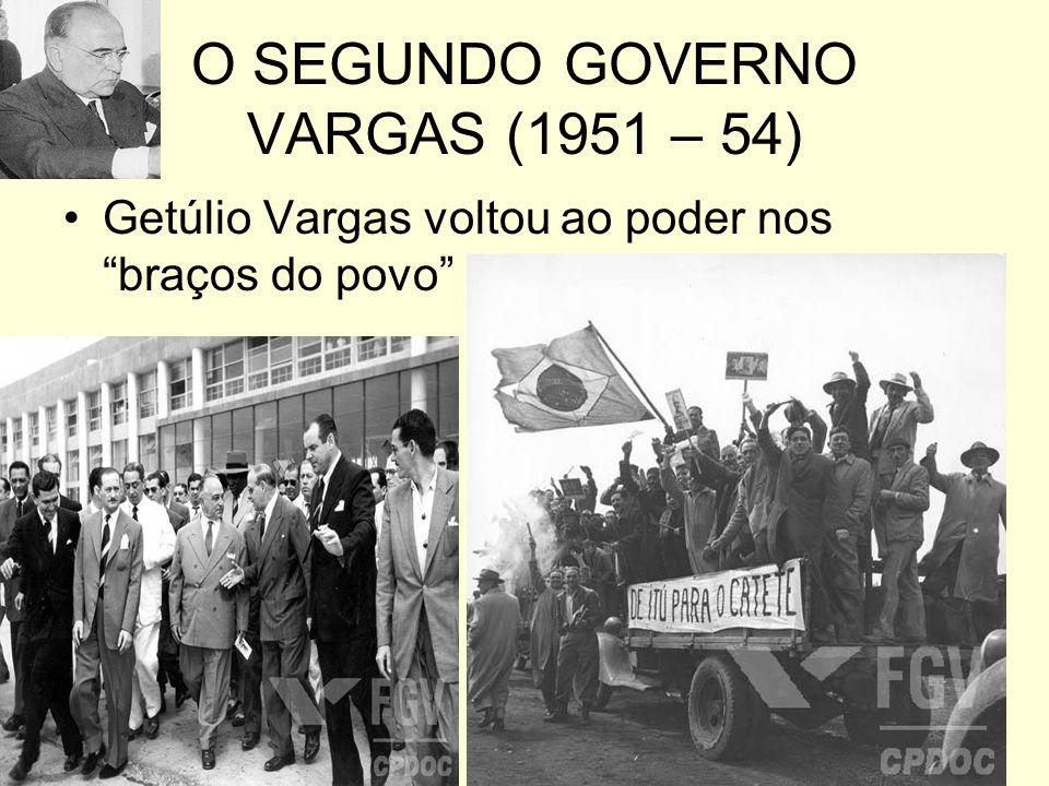 O SEGUNDO GOVERNO VARGAS (1951 – 54)