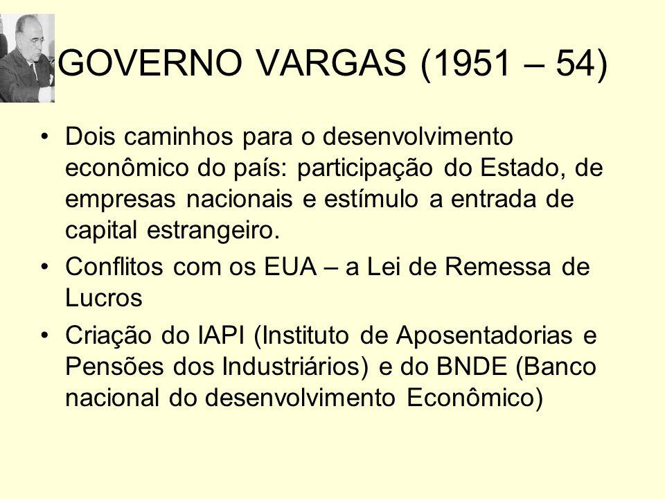 GOVERNO VARGAS (1951 – 54)