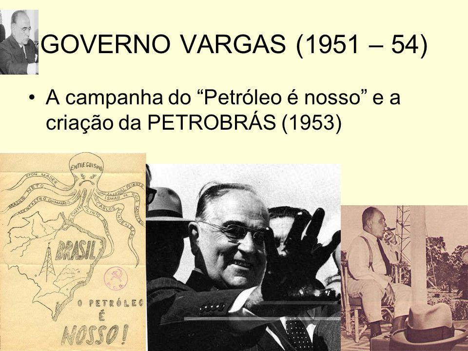 GOVERNO VARGAS (1951 – 54) A campanha do Petróleo é nosso e a criação da PETROBRÁS (1953)