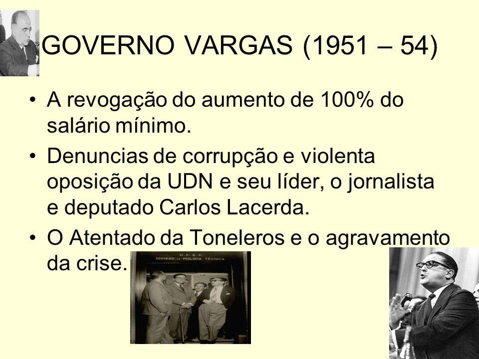 GOVERNO VARGAS (1951 – 54) A revogação do aumento de 100% do salário mínimo.