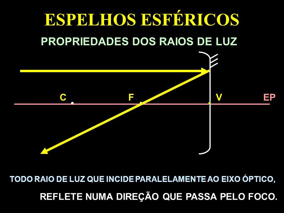 ESPELHOS ESFÉRICOS PROPRIEDADES DOS RAIOS DE LUZ EP V F C