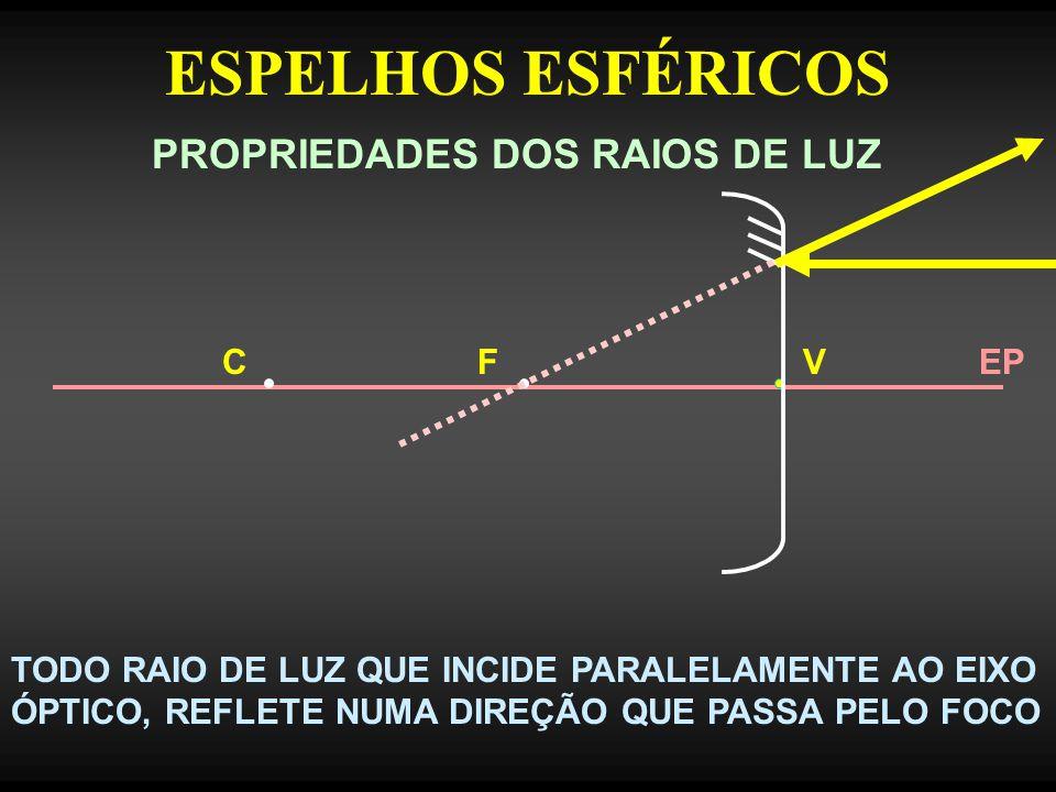 ESPELHOS ESFÉRICOS PROPRIEDADES DOS RAIOS DE LUZ C F V EP