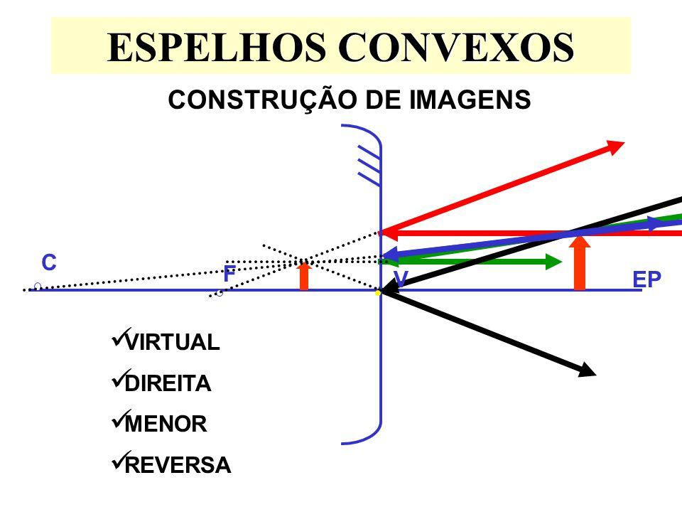 ESPELHOS CONVEXOS CONSTRUÇÃO DE IMAGENS C F V EP VIRTUAL DIREITA MENOR