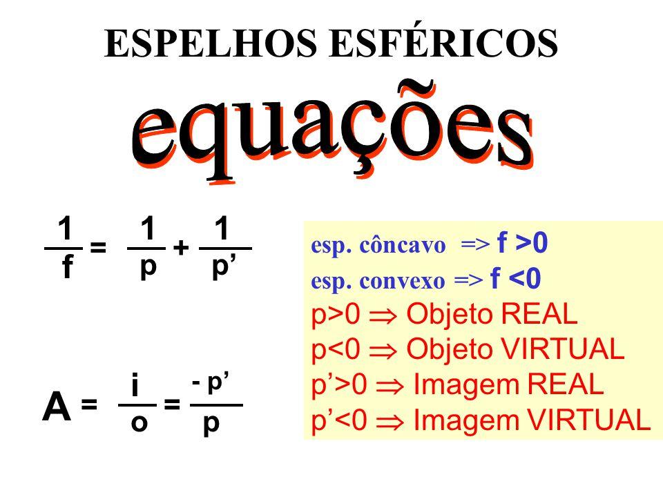 ESPELHOS ESFÉRICOS A equações 1 f i = + p p' p>0  Objeto REAL