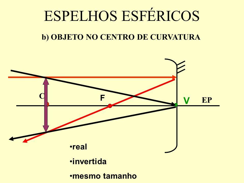 b) OBJETO NO CENTRO DE CURVATURA
