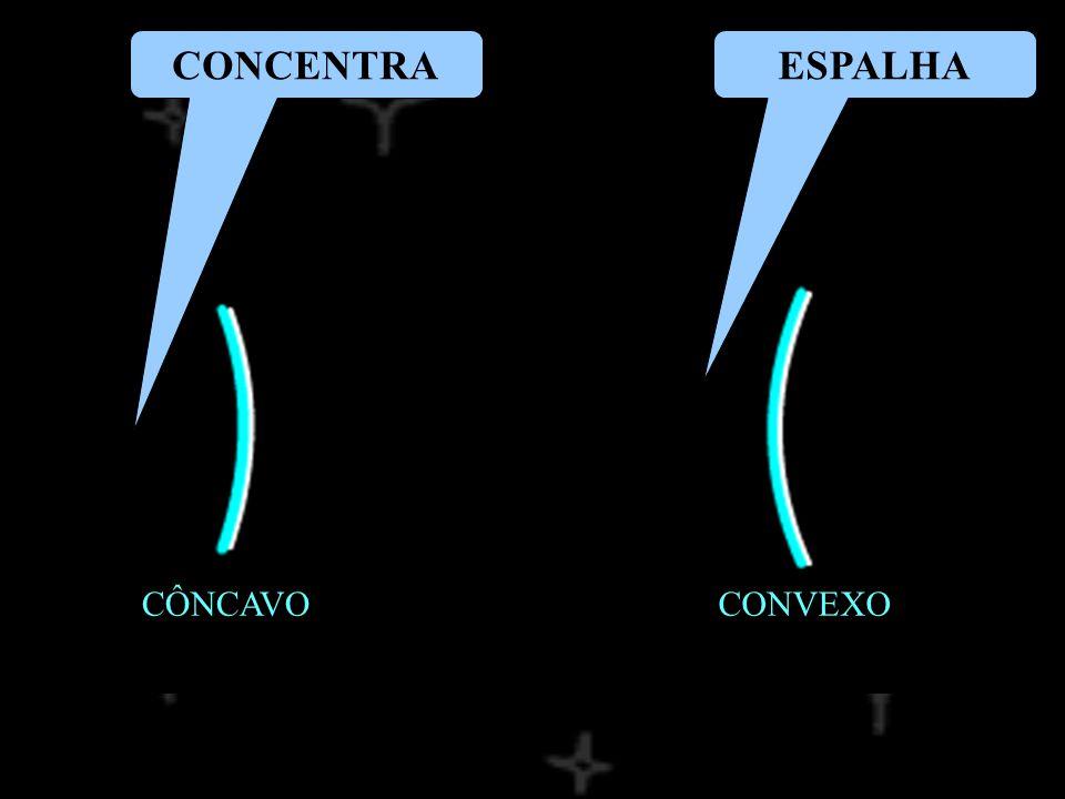 CONCENTRA ESPALHA CÔNCAVO CONVEXO