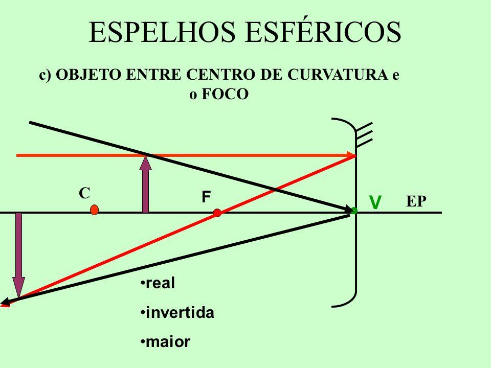 c) OBJETO ENTRE CENTRO DE CURVATURA e o FOCO