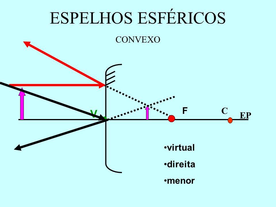 ESPELHOS ESFÉRICOS CONVEXO F C V EP virtual direita menor