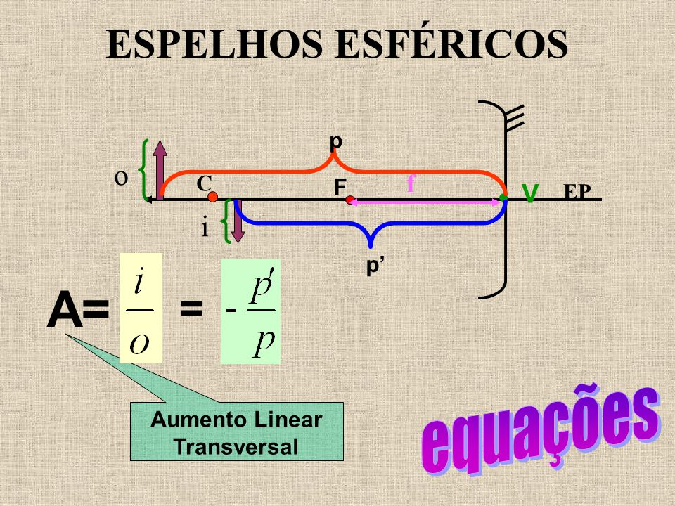 Aumento Linear Transversal
