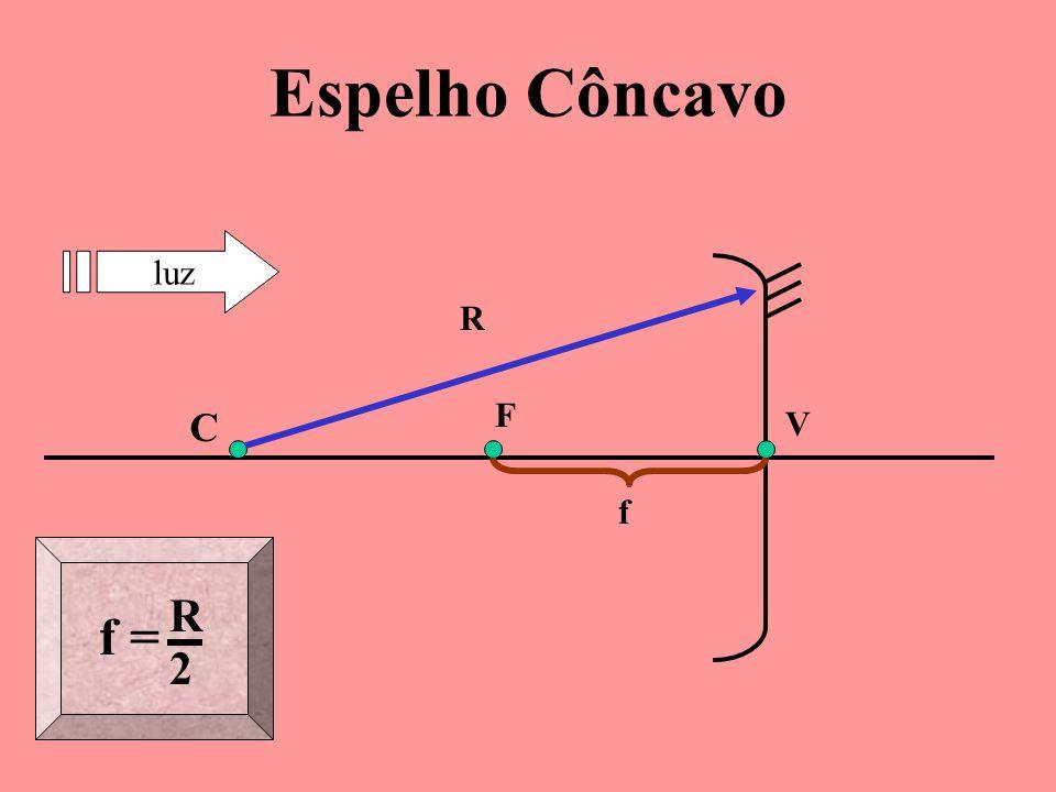 Espelho Côncavo luz R F C V f R 2 f =