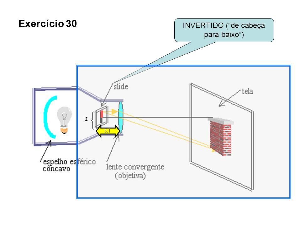 INVERTIDO ( de cabeça para baixo )