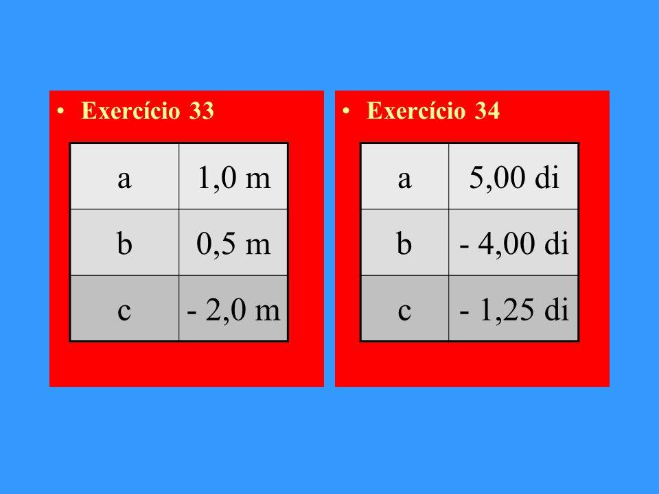 Exercício 33 Exercício 34 a 1,0 m b 0,5 m c - 2,0 m a 5,00 di b - 4,00 di c - 1,25 di