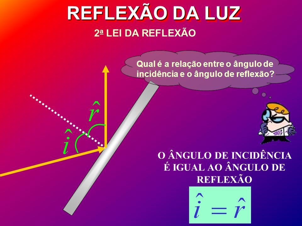 O ÂNGULO DE INCIDÊNCIA É IGUAL AO ÂNGULO DE REFLEXÃO