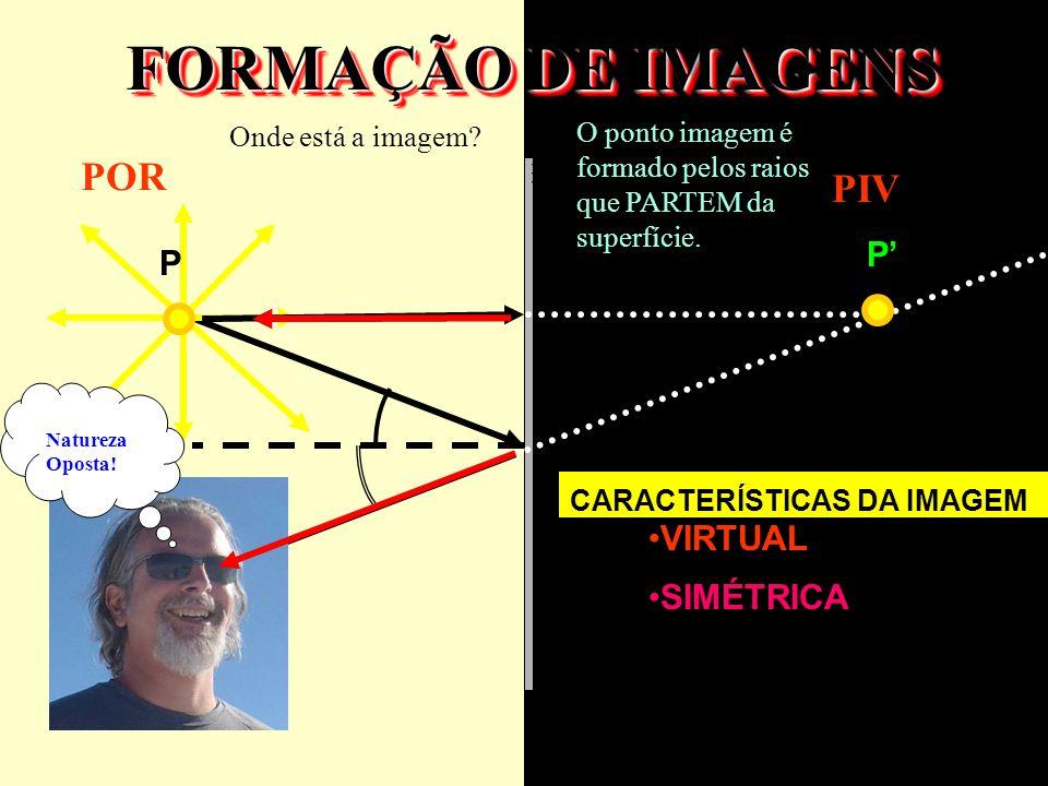 FORMAÇÃO DE IMAGENS POR PIV P' P VIRTUAL SIMÉTRICA