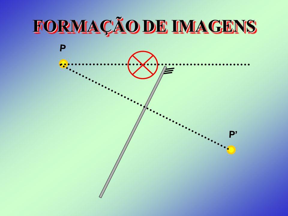 FORMAÇÃO DE IMAGENS P P'