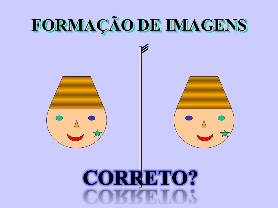 FORMAÇÃO DE IMAGENS CORRETO