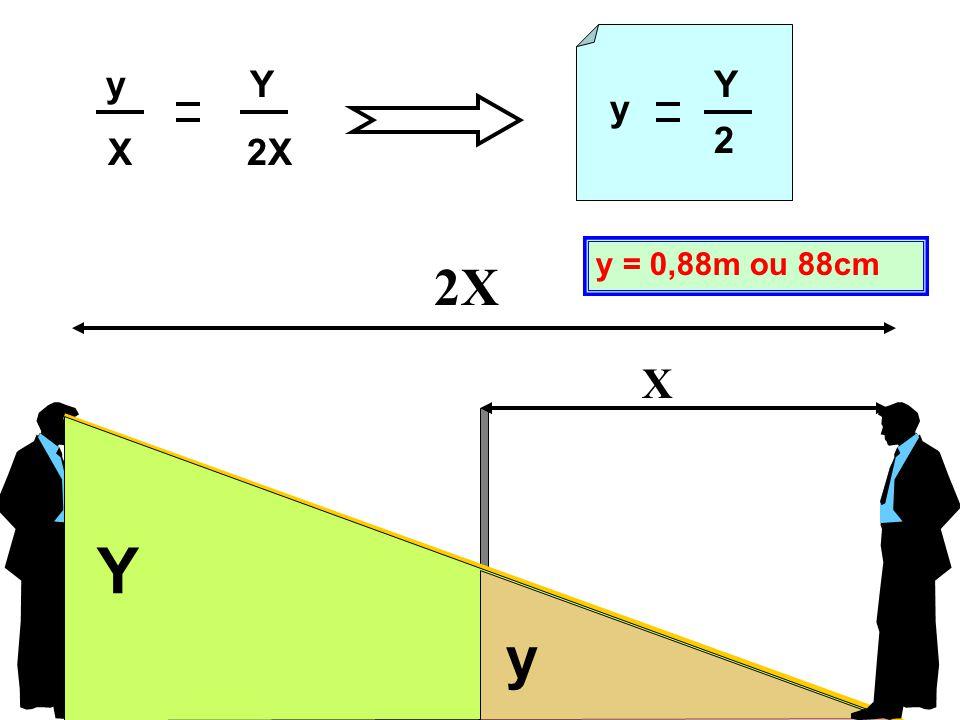 y Y X 2X y Y 2 y = 0,88m ou 88cm 2X X Y y