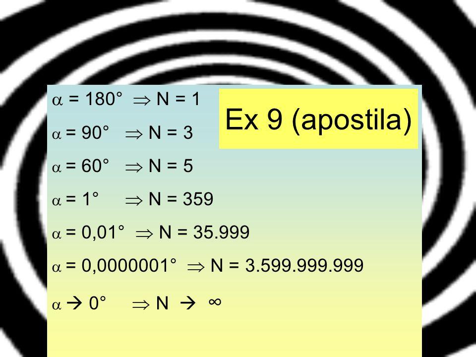 Ex 9 (apostila)  = 180°  N = 1  = 90°  N = 3  = 60°  N = 5