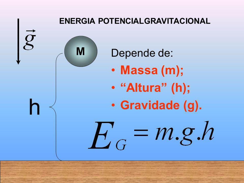 h Massa (m); Altura (h); Gravidade (g). M Depende de: