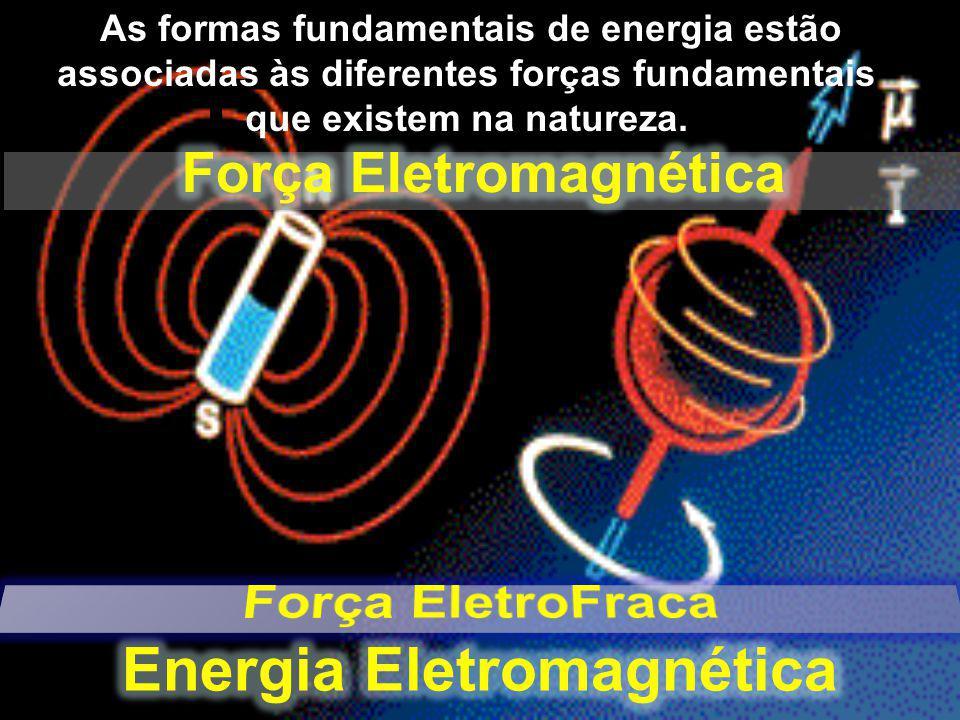 Força Eletromagnética Energia Eletromagnética