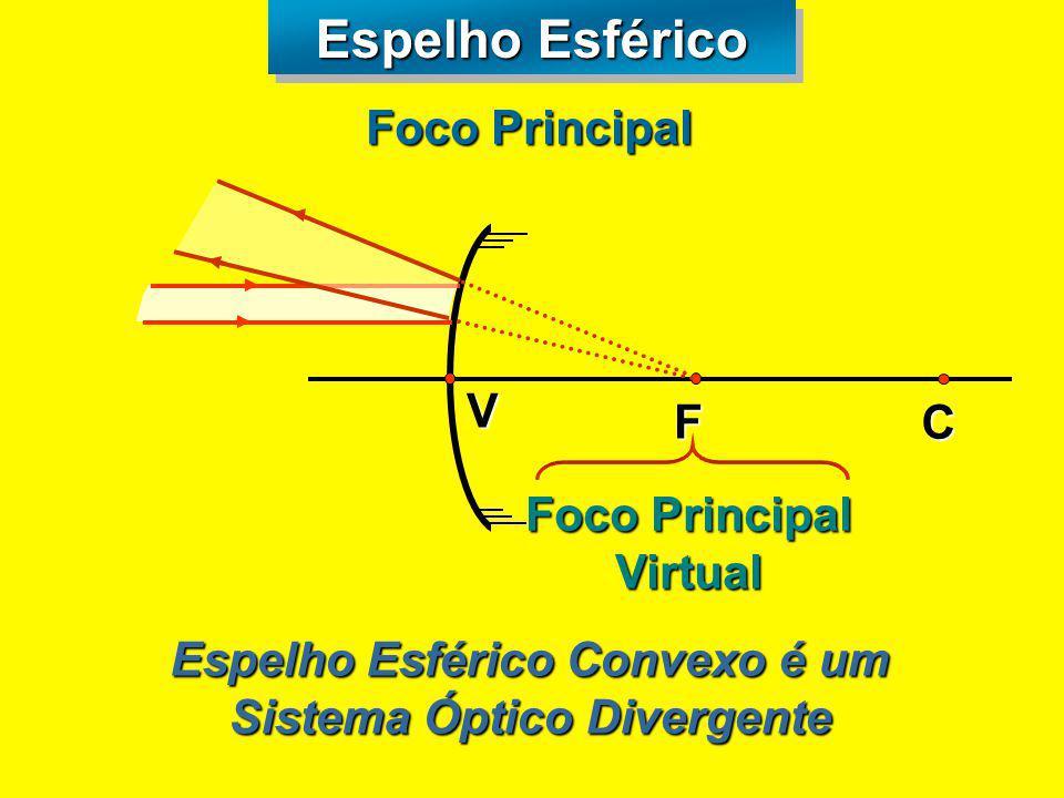 Espelho Esférico Foco Principal V C F Foco Principal Virtual