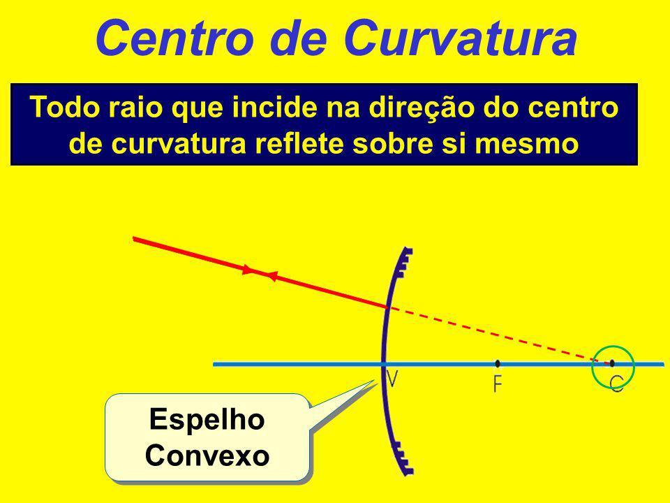 Centro de Curvatura Todo raio que incide na direção do centro de curvatura reflete sobre si mesmo.