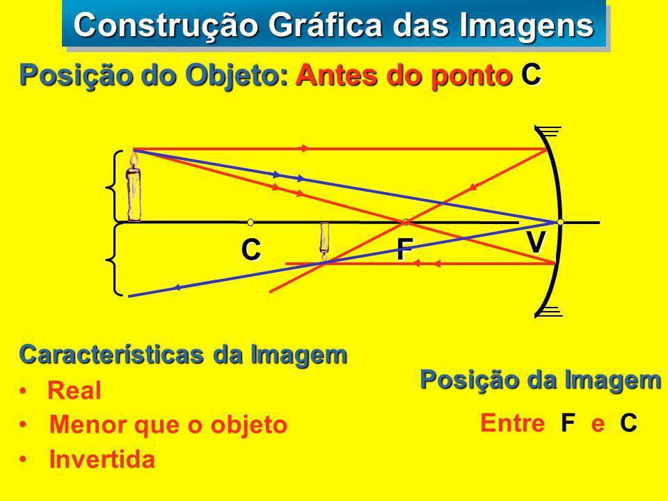 Construção Gráfica das Imagens