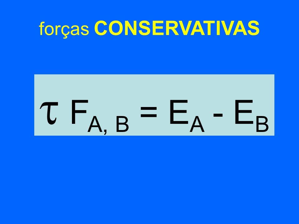 forças CONSERVATIVAS  FA, B = EA - EB