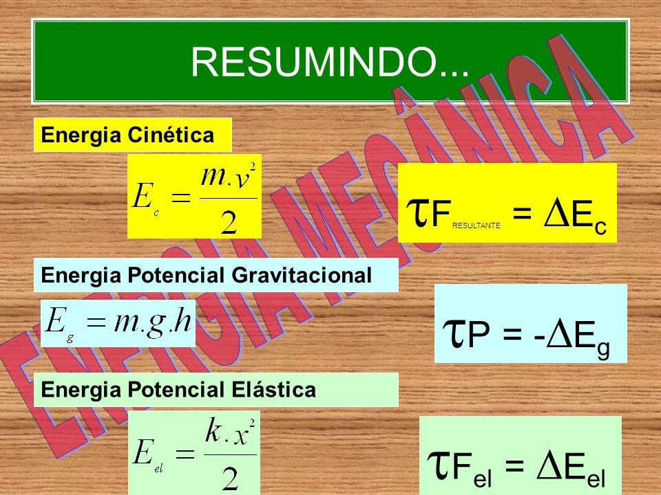 FRESULTANTE = Ec P = -Eg Fel = Eel RESUMINDO... ENERGIA MECÂNICA