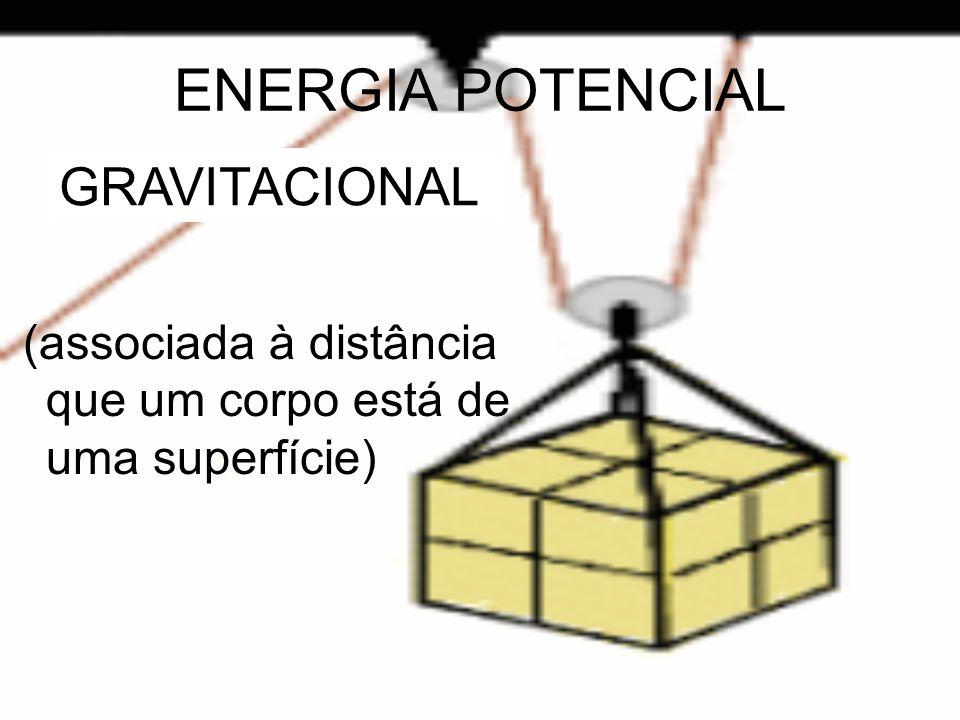 ENERGIA POTENCIAL GRAVITACIONAL