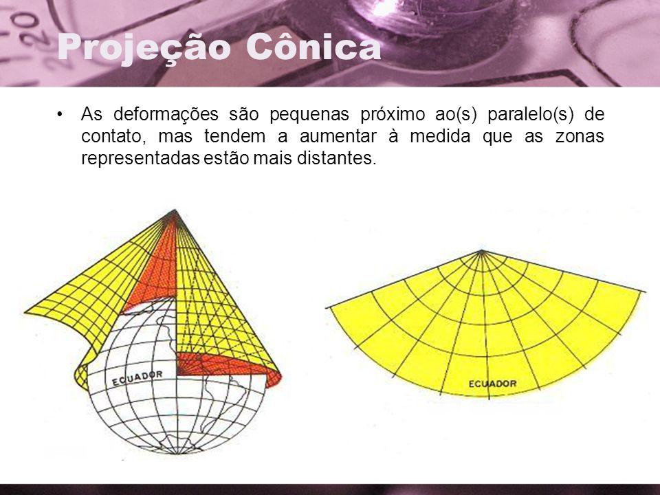 Projeção Cônica