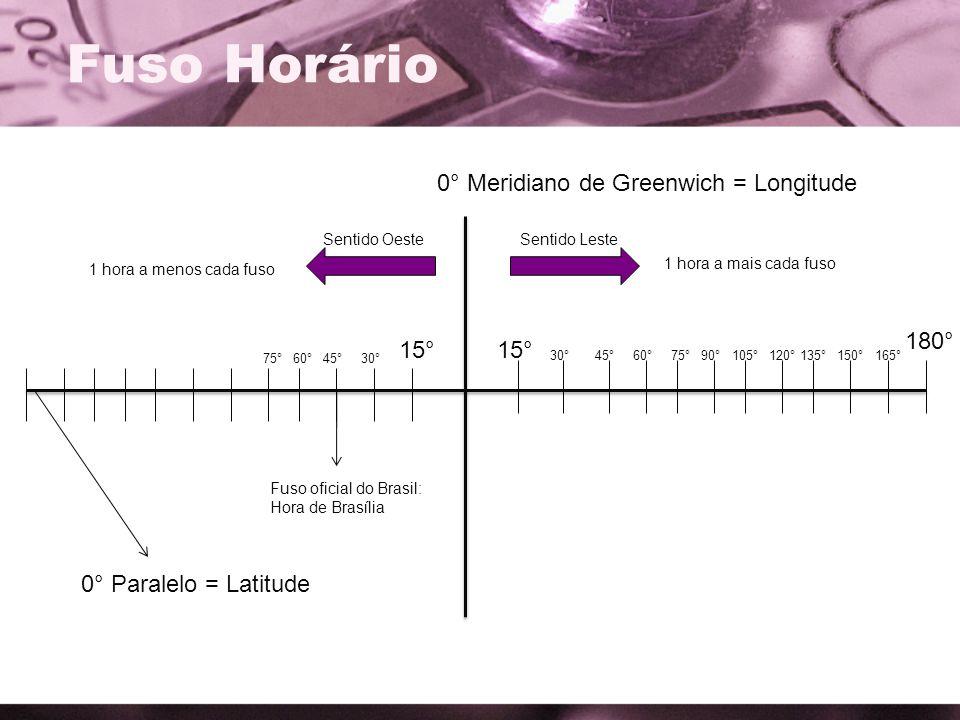 Fuso Horário 0° Meridiano de Greenwich = Longitude 180° 15° 15°