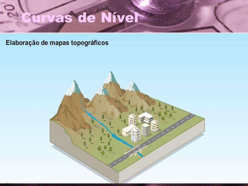 Curvas de Nível
