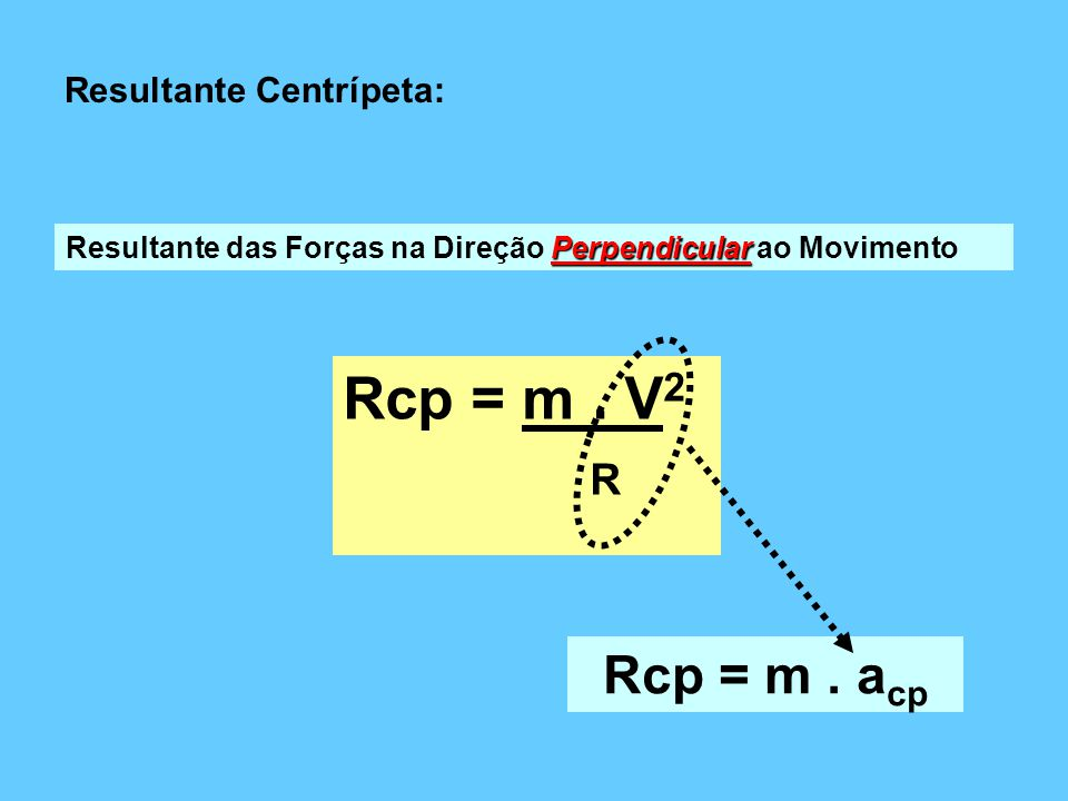 Rcp = m . V2 R Rcp = m . acp Resultante Centrípeta: