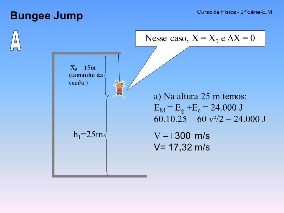 A Bungee Jump Nesse caso, X = X0 e X = 0