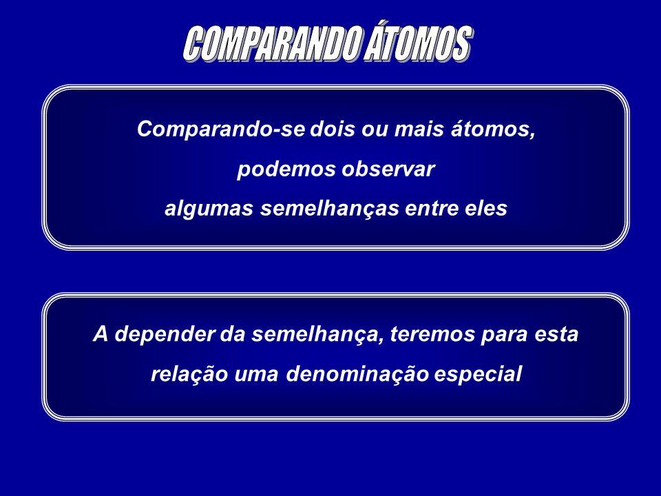 COMPARANDO ÁTOMOS Comparando-se dois ou mais átomos, podemos observar
