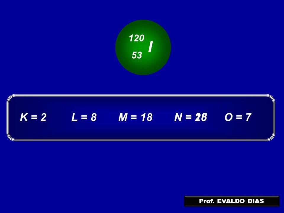 120 I 53 K = 2 L = 8 M = 18 N = 18 N = 25 O = 7 Prof. EVALDO DIAS