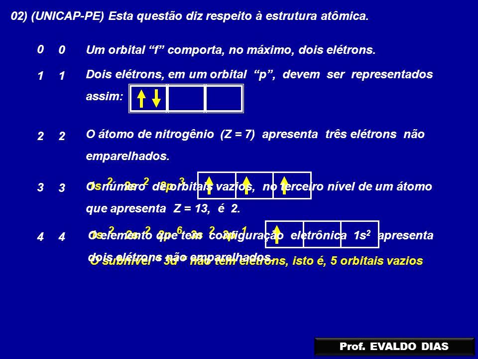 02) (UNICAP-PE) Esta questão diz respeito à estrutura atômica.