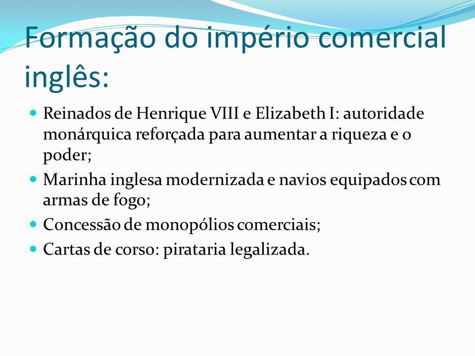 Formação do império comercial inglês: