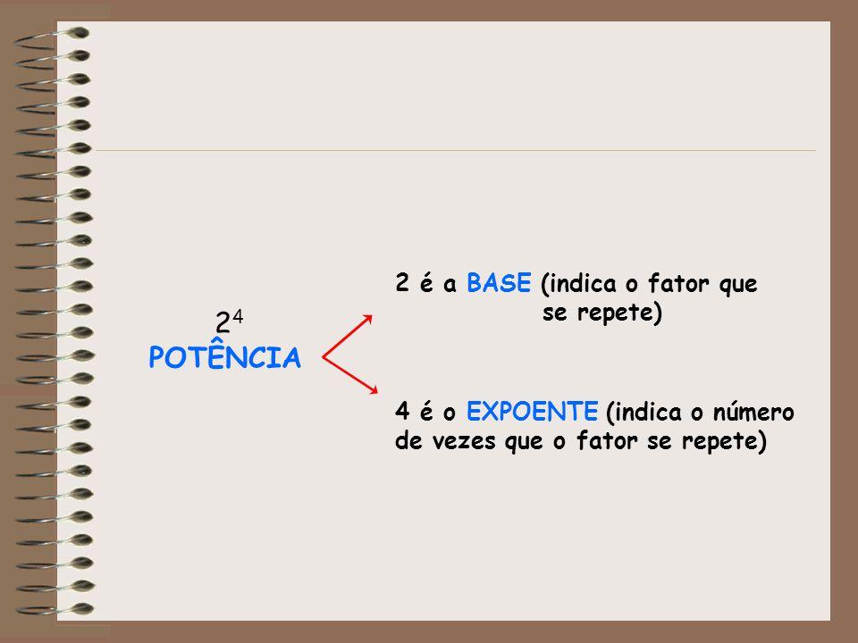 24 POTÊNCIA 2 é a BASE (indica o fator que se repete)