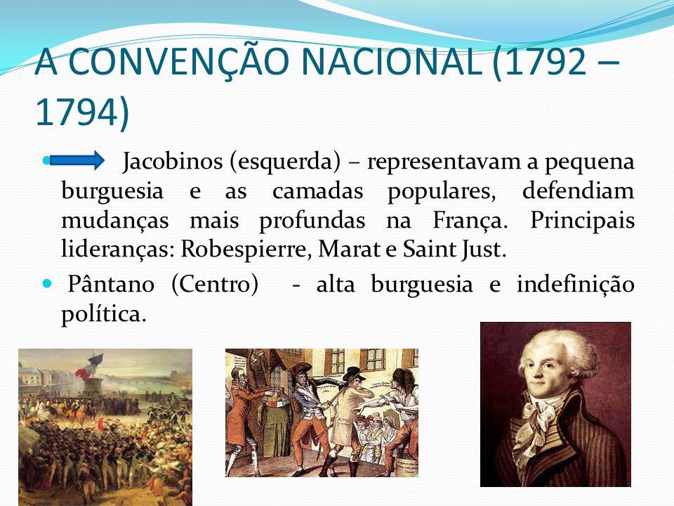 A CONVENÇÃO NACIONAL (1792 – 1794)