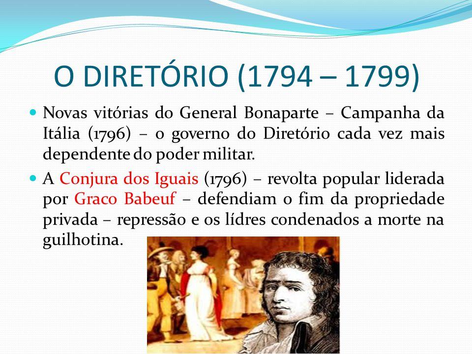 O DIRETÓRIO (1794 – 1799)