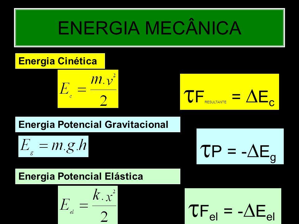 FRESULTANTE = Ec P = -Eg Fel = -Eel ENERGIA MECÂNICA