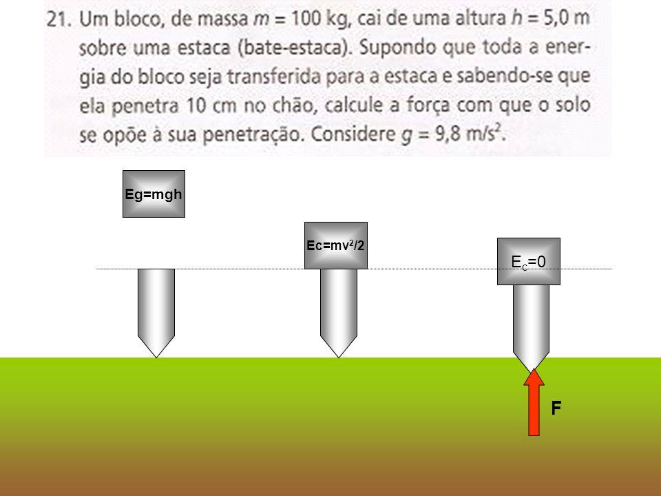 Eg=mgh Ec=mv2/2 Ec=0 F